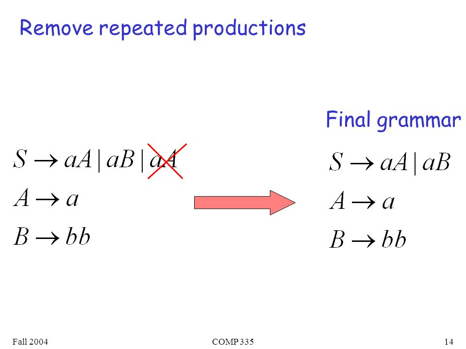 Fall 2004COMP 33514 Remove repeated productions Final grammar