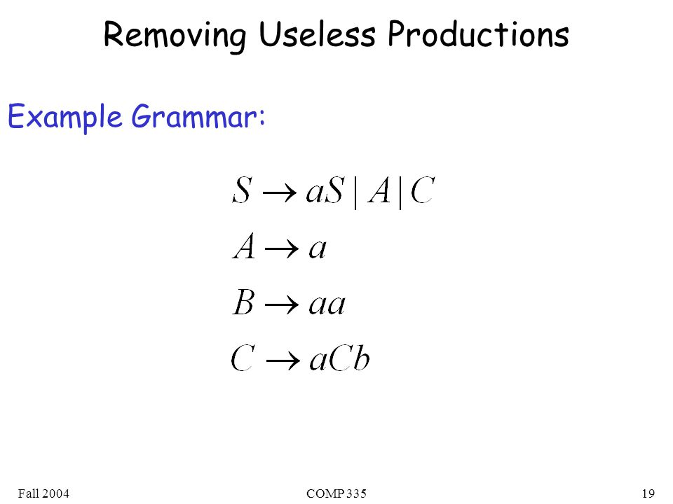 Fall 2004COMP 33519 Removing Useless Productions Example Grammar: