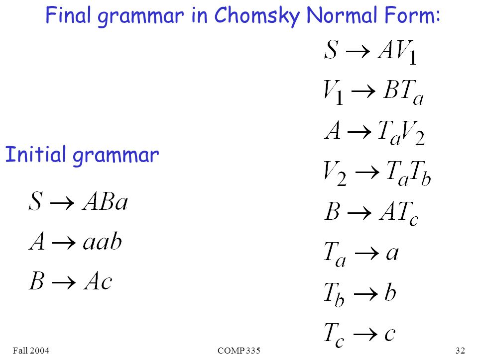 Fall 2004COMP 33532 Final grammar in Chomsky Normal Form: Initial grammar