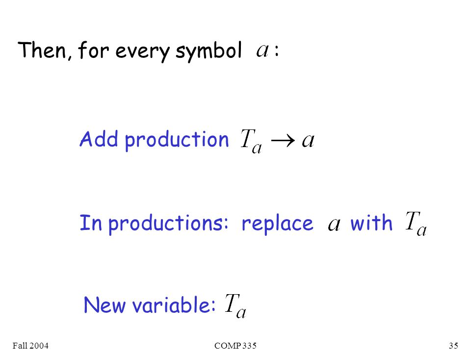 Fall 2004COMP 33535 Then, for every symbol : In productions: replace with Add production New variable:
