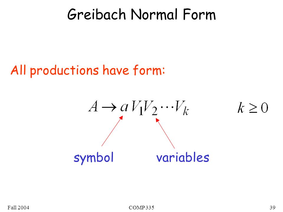 Fall 2004COMP 33539 Greibach Normal Form All productions have form: symbolvariables