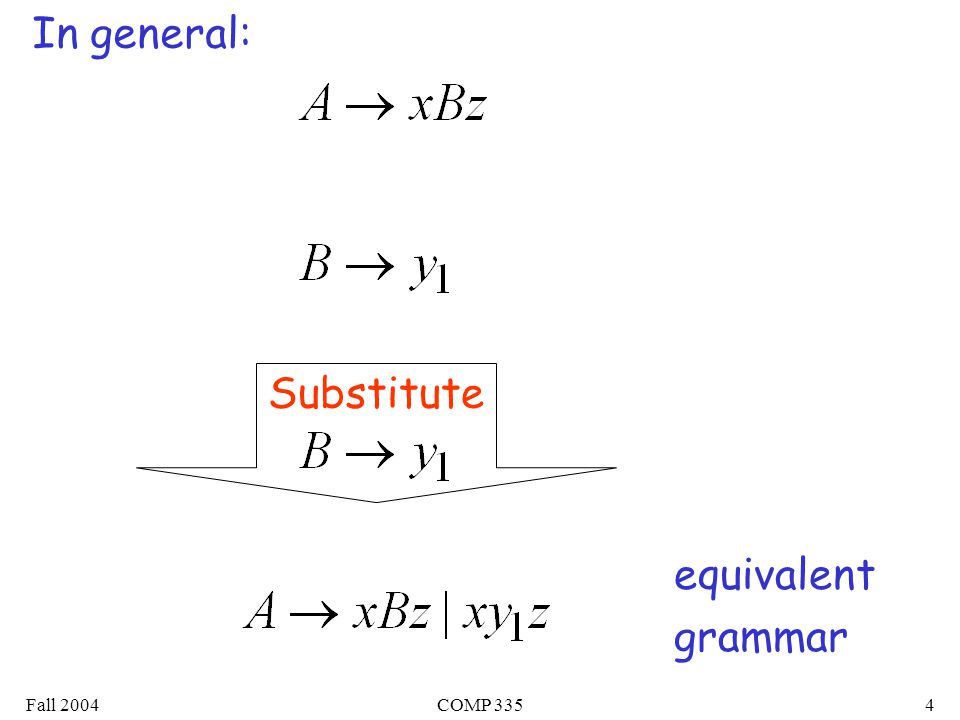 Fall 2004COMP 3354 In general: Substitute equivalent grammar