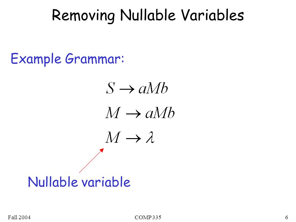 Fall 2004COMP 33537 Theorem: For any context-free grammar (which doesn't produce ) there is an equivalent grammar in Chomsky Normal Form