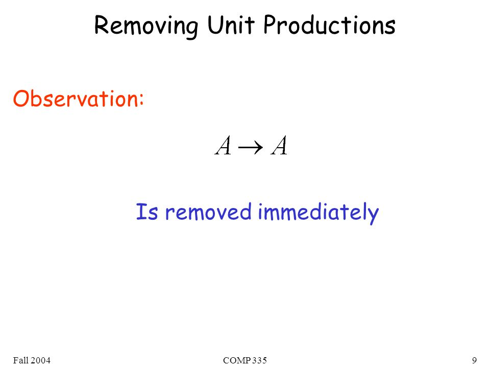 Fall 2004COMP 3359 Removing Unit Productions Observation: Is removed immediately