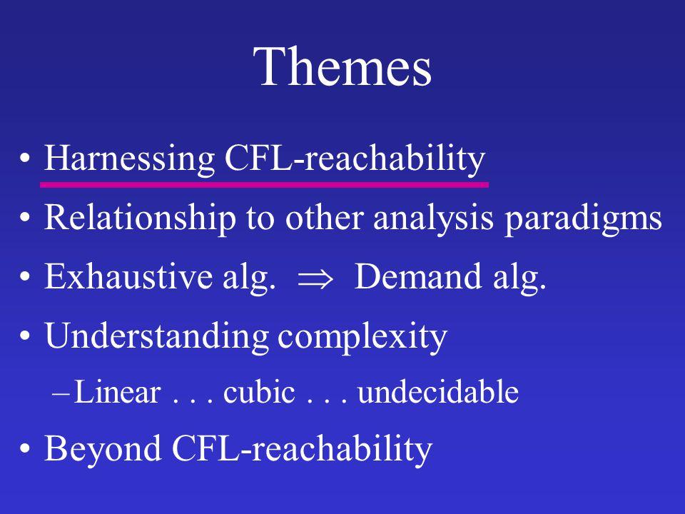 CFL-Reachability versus Set Constraints Lazy languages: CFL-reachability is more natural –car(cons(X,Y)) = X Strict languages: Set constraints are more natural –car(cons(X,Y)) = X, provided I(Y) g v But...
