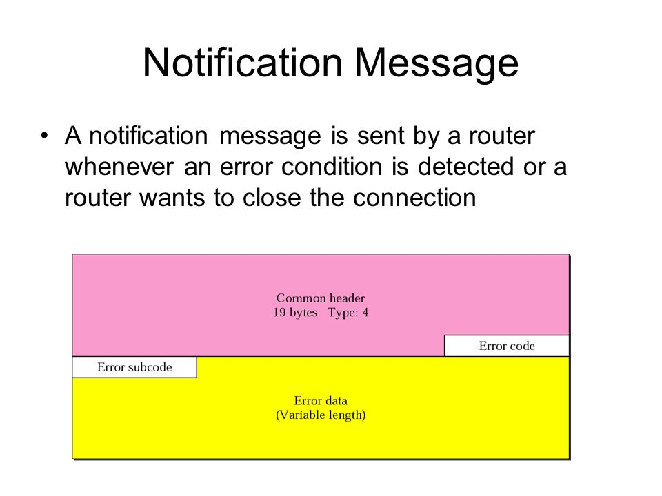 Notification Message A notification message is sent by a router whenever an error condition is detected or a router wants to close the connection