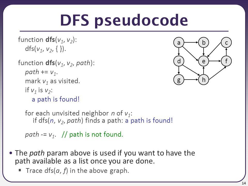14 DFS pseudocode function dfs(v 1, v 2 ): dfs(v 1, v 2, { }). function dfs(v 1, v 2, path): path += v 1. mark v 1 as visited. if v 1 is v 2 : a path