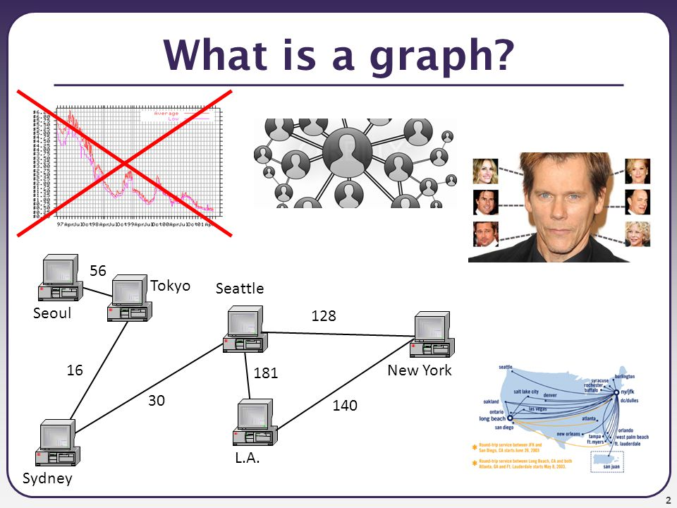 2 What is a graph?