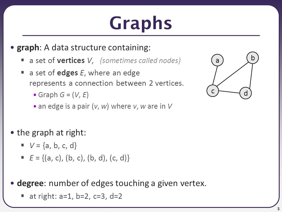 3 Graphs graph: A data structure containing:  a set of vertices V, (sometimes called nodes)  a set of edges E, where an edge represents a connection