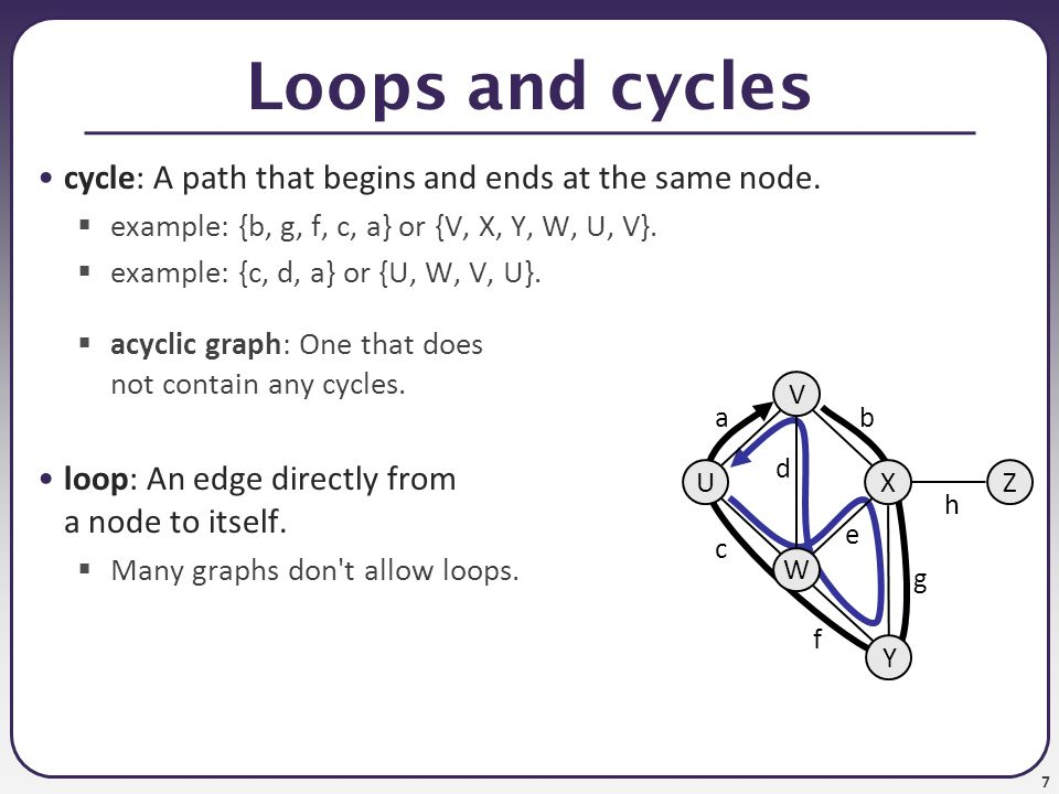 7 Loops and cycles cycle: A path that begins and ends at the same node.  example: {b, g, f, c, a} or {V, X, Y, W, U, V}.  example: {c, d, a} or {U,