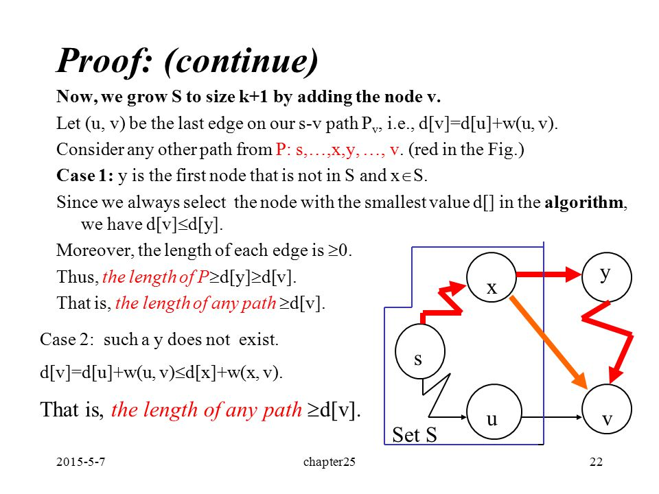 2015-5-7chapter2522 Proof: (continue) Now, we grow S to size k+1 by adding the node v. Let (u, v) be the last edge on our s-v path P v, i.e., d[v]=d[u
