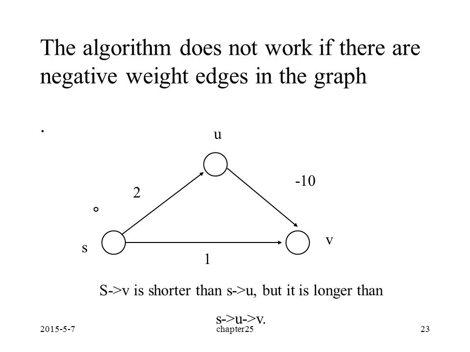 2015-5-7chapter2523 The algorithm does not work if there are negative weight edges in the graph. 1 2 -10 s v u S->v is shorter than s->u, but it is lo