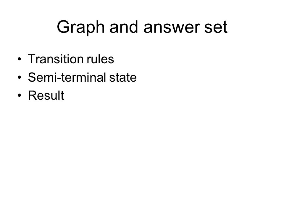 Graph and answer set Transition rules Semi-terminal state Result