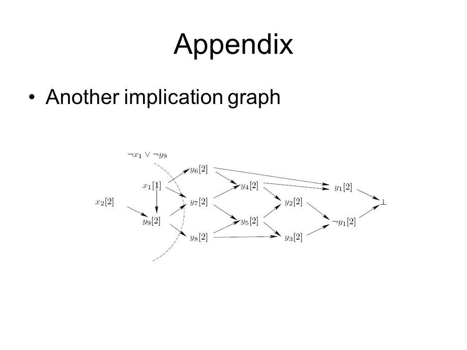 Appendix Another implication graph