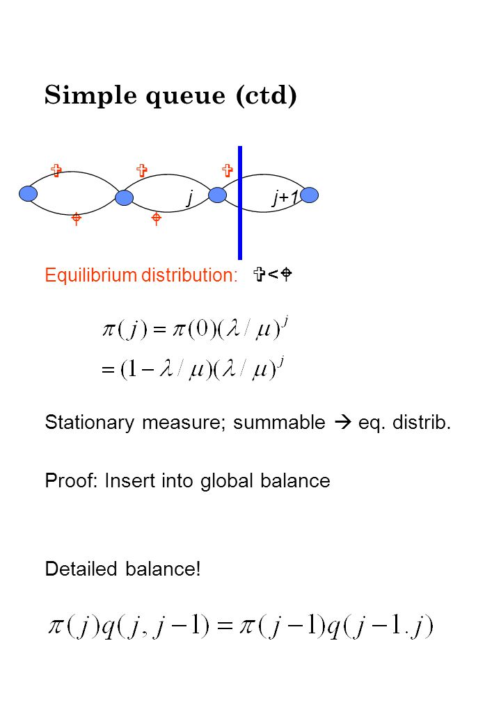 Simple queue (ctd)    j j+1   Equilibrium distribution:  <  Stationary measure; summable  eq.