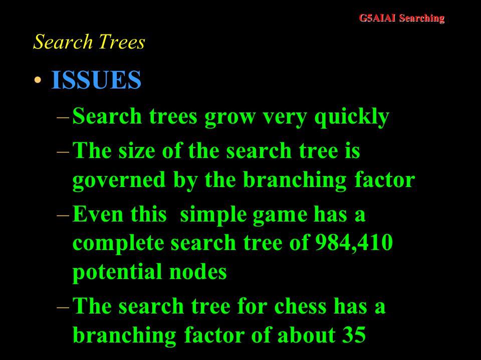 G5AIAI Searching Search Trees x xxx x x x x x o x o x x o x ………..