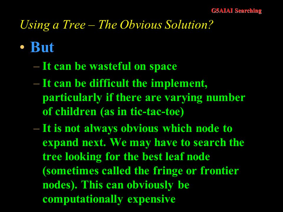 G5AIAI Searching Using a Tree – The Obvious Solution? Advantages –It's intuitive –Parent's are automatically catered for