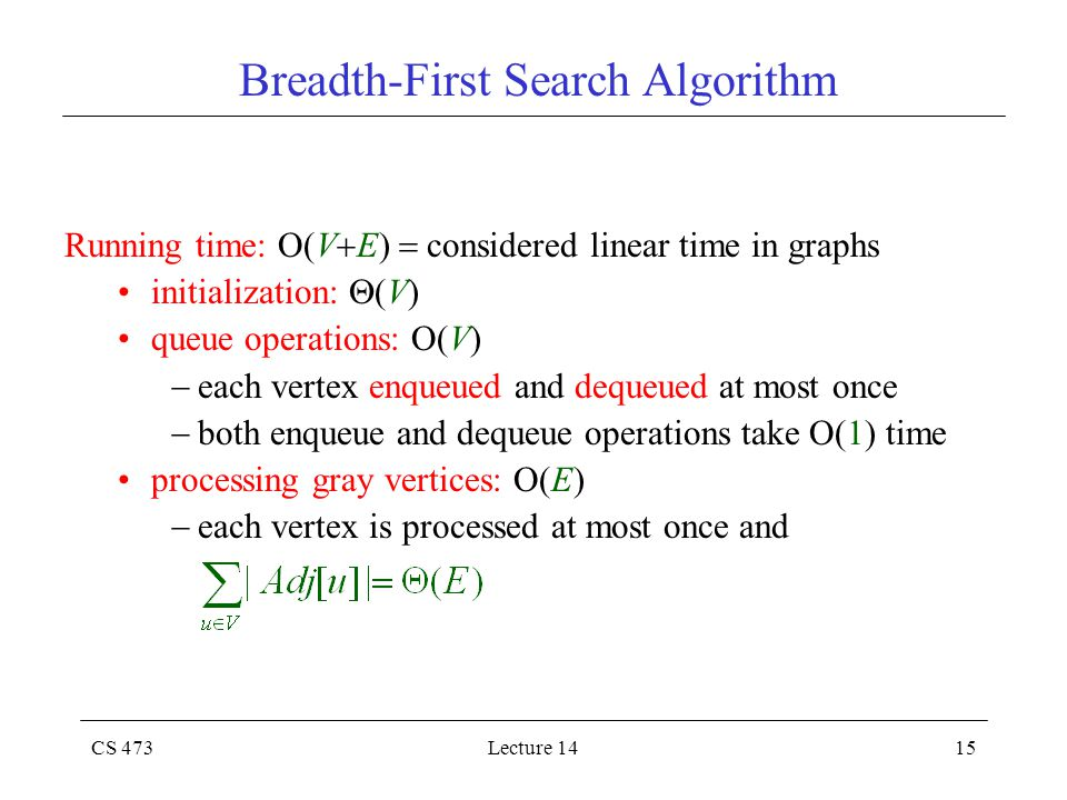 CS 473Lecture 1415 Breadth-First Search Algorithm Running time: O(V  E)  considered linear time in graphs initialization:  (V) queue operations: O(V)  each vertex enqueued and dequeued at most once  both enqueue and dequeue operations take O(1) time processing gray vertices: O(E)  each vertex is processed at most once and