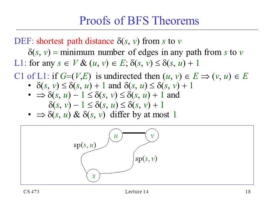 CS 473Lecture 1418 Proofs of BFS Theorems DEF: shortest path distance  (s, v) from s to v  (s, v)  minimum number of edges in any path from s to v