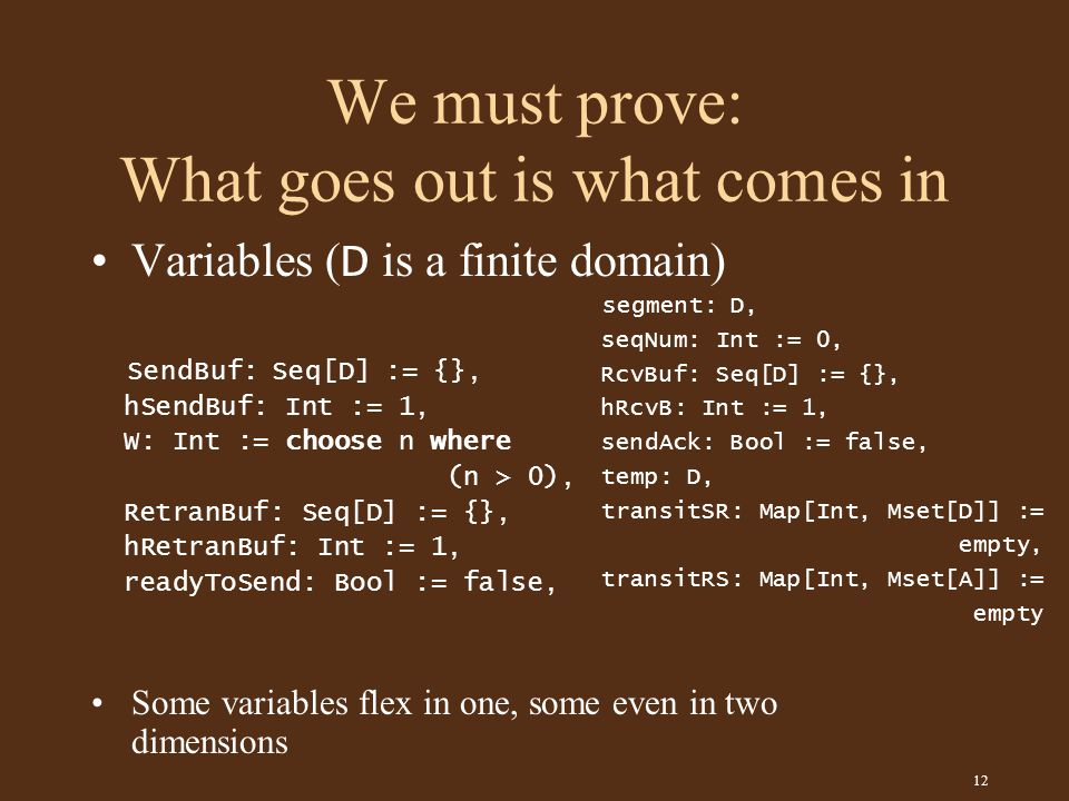 12 We must prove: What goes out is what comes in Variables ( D is a finite domain) SendBuf: Seq[D] := {}, hSendBuf: Int := 1, W: Int := choose n where (n > 0), RetranBuf: Seq[D] := {}, hRetranBuf: Int := 1, readyToSend: Bool := false, Some variables flex in one, some even in two dimensions segment: D, seqNum: Int := 0, RcvBuf: Seq[D] := {}, hRcvB: Int := 1, sendAck: Bool := false, temp: D, transitSR: Map[Int, Mset[D]] := empty, transitRS: Map[Int, Mset[A]] := empty