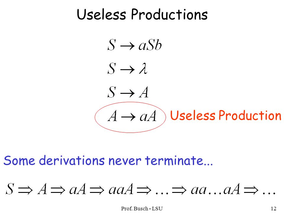 Prof. Busch - LSU12 Useless Productions Some derivations never terminate... Useless Production