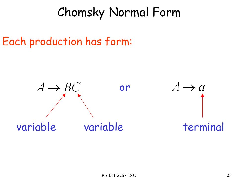 Prof. Busch - LSU23 Chomsky Normal Form Each production has form: variable or terminal