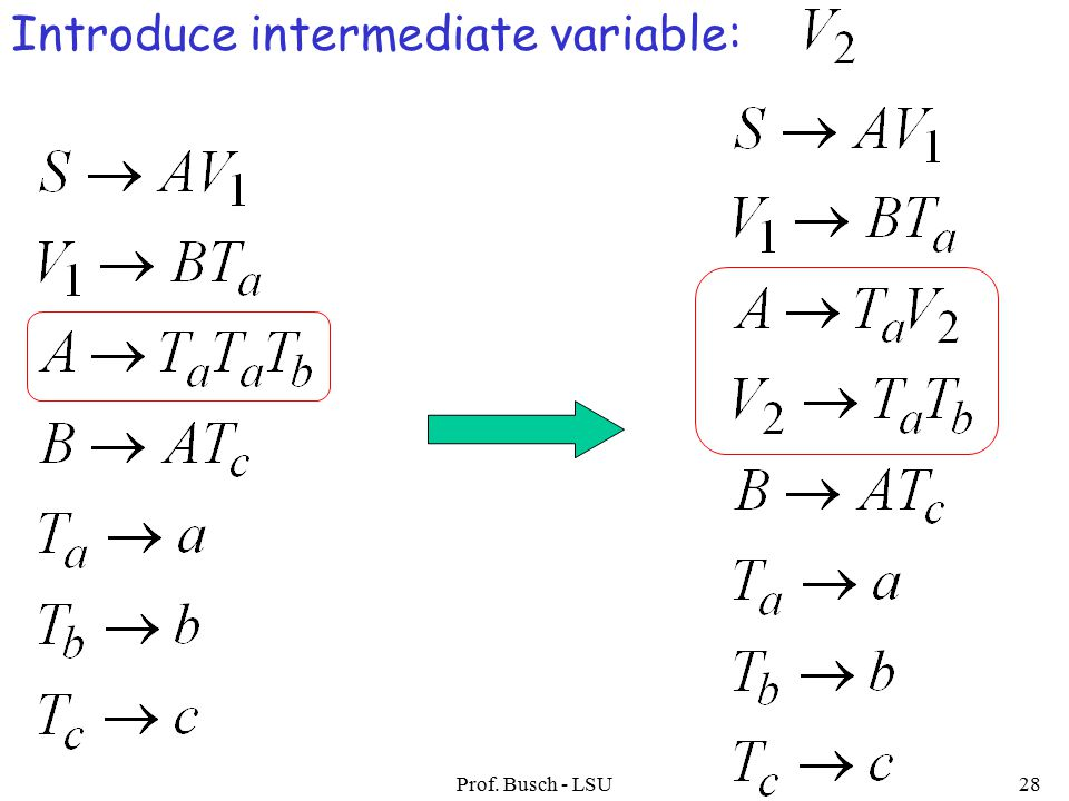 Prof. Busch - LSU28 Introduce intermediate variable: