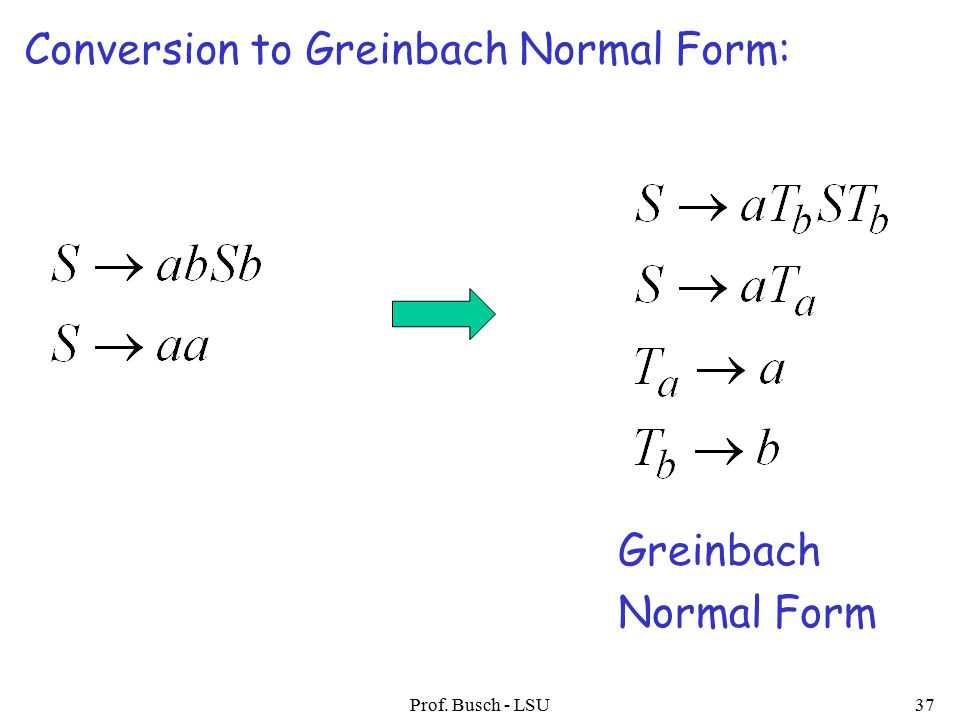 Prof. Busch - LSU37 Conversion to Greinbach Normal Form: Greinbach Normal Form