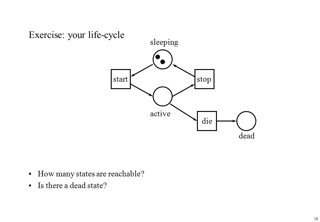 18 Exercise: your life-cycle How many states are reachable.