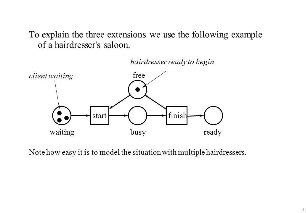 21 To explain the three extensions we use the following example of a hairdresser s saloon.