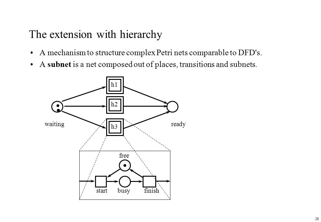 26 The extension with hierarchy A mechanism to structure complex Petri nets comparable to DFD s.