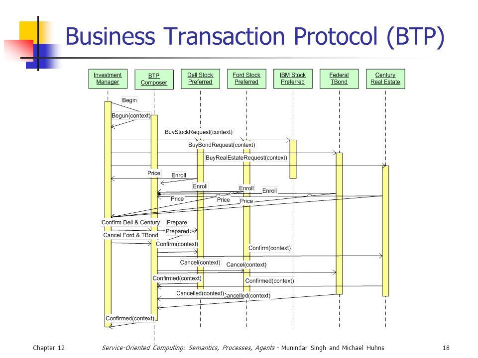 Chapter 1218Service-Oriented Computing: Semantics, Processes, Agents - Munindar Singh and Michael Huhns Business Transaction Protocol (BTP)