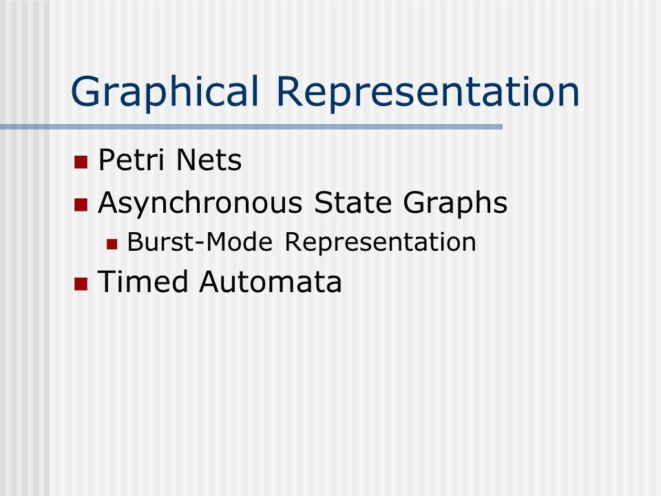 Petri Nets Reference: Tadao Murata. Petri nets: Properties, Analysis and Applications. Proc.