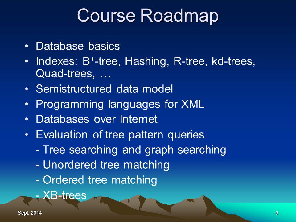 Sept. 20149 Course Roadmap Database basics Indexes: B + -tree, Hashing, R-tree, kd-trees, Quad-trees, … Semistructured data model Programming language
