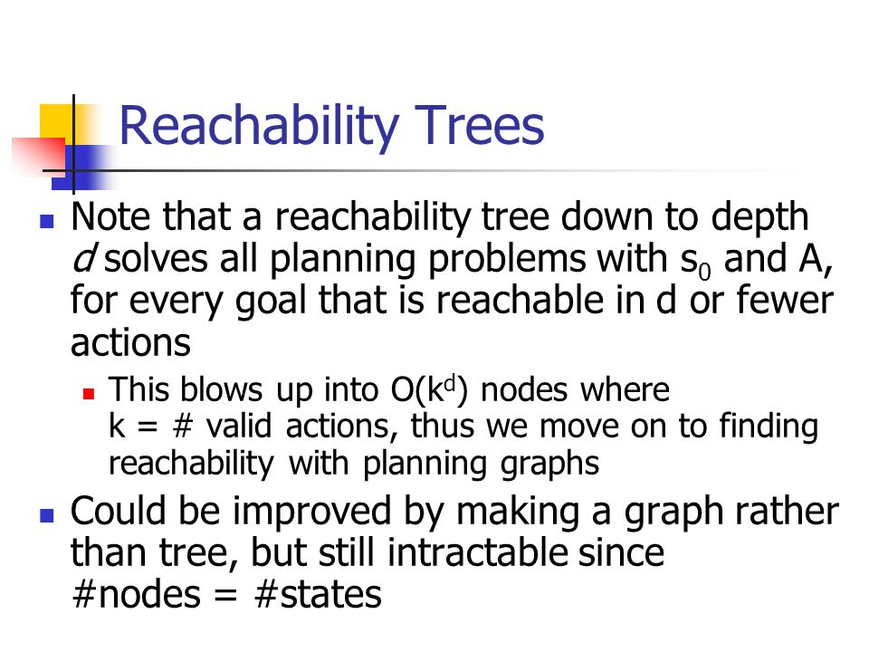 Reachability Trees Note that a reachability tree down to depth d solves all planning problems with s 0 and A, for every goal that is reachable in d or fewer actions This blows up into O(k d ) nodes where k = # valid actions, thus we move on to finding reachability with planning graphs Could be improved by making a graph rather than tree, but still intractable since #nodes = #states