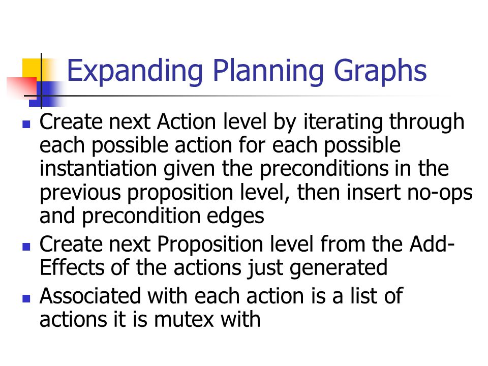 Expanding Planning Graphs Create next Action level by iterating through each possible action for each possible instantiation given the preconditions in the previous proposition level, then insert no-ops and precondition edges Create next Proposition level from the Add- Effects of the actions just generated Associated with each action is a list of actions it is mutex with