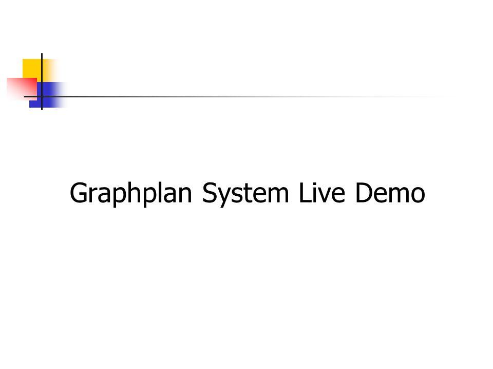 Graphplan System Live Demo