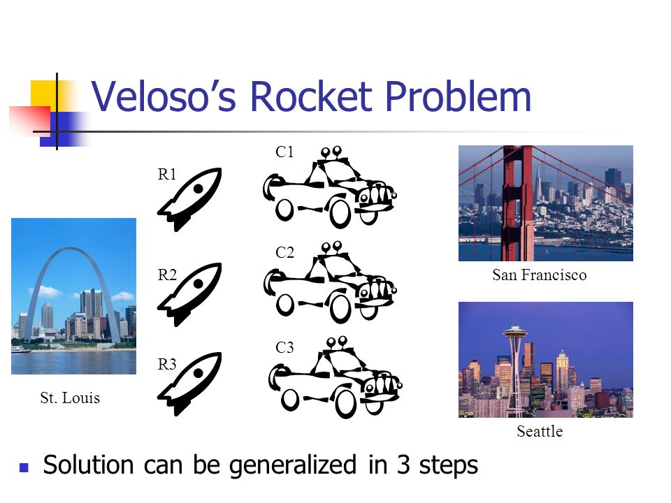 Veloso's Rocket Problem St. Louis San Francisco Seattle R1 R2 R3 C1 C2 C3 Solution can be generalized in 3 steps