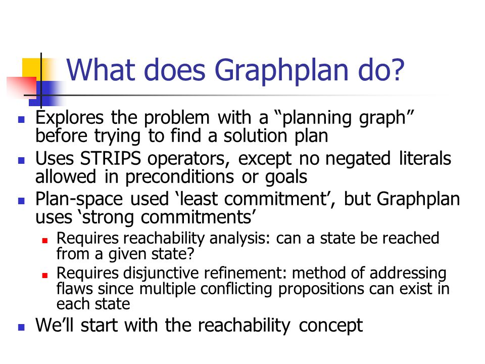What does Graphplan do.