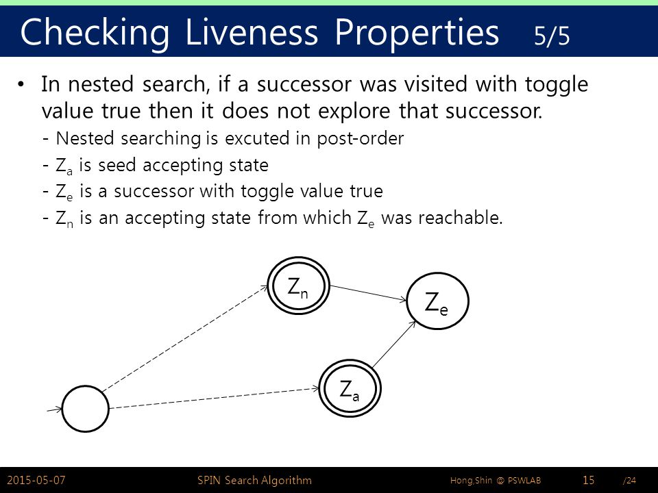 /24Hong,Shin @ PSWLAB Checking Liveness Properties 5/5 In nested search, if a successor was visited with toggle value true then it does not explore that successor.
