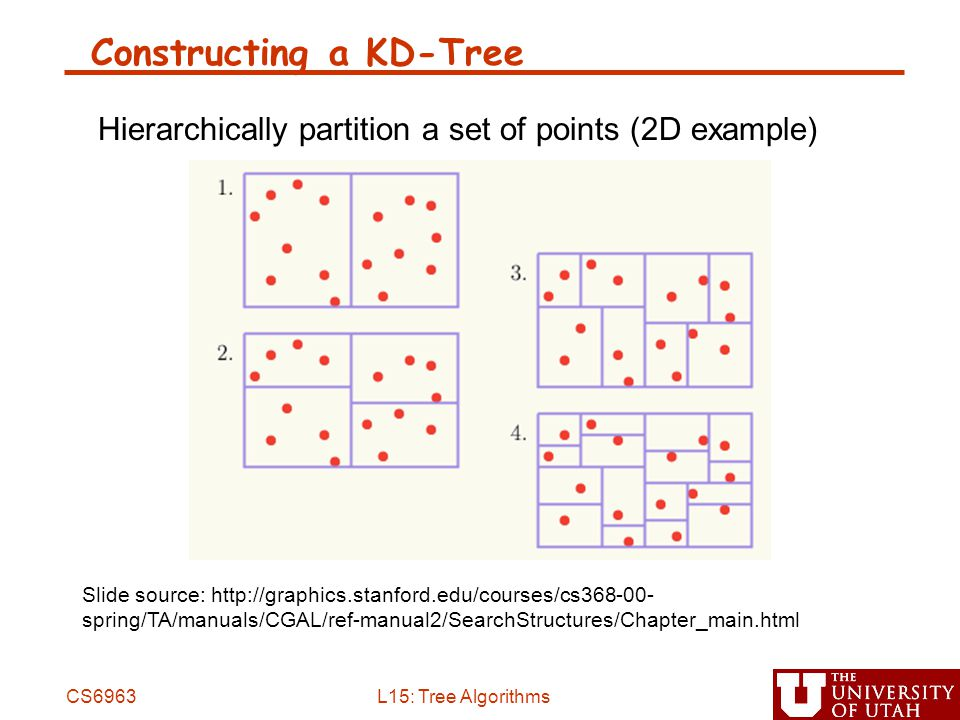 CS6963L15: Tree Algorithms Constructing a KD-Tree Hierarchically partition a set of points (2D example) Slide source: http://graphics.stanford.edu/courses/cs368-00- spring/TA/manuals/CGAL/ref-manual2/SearchStructures/Chapter_main.html