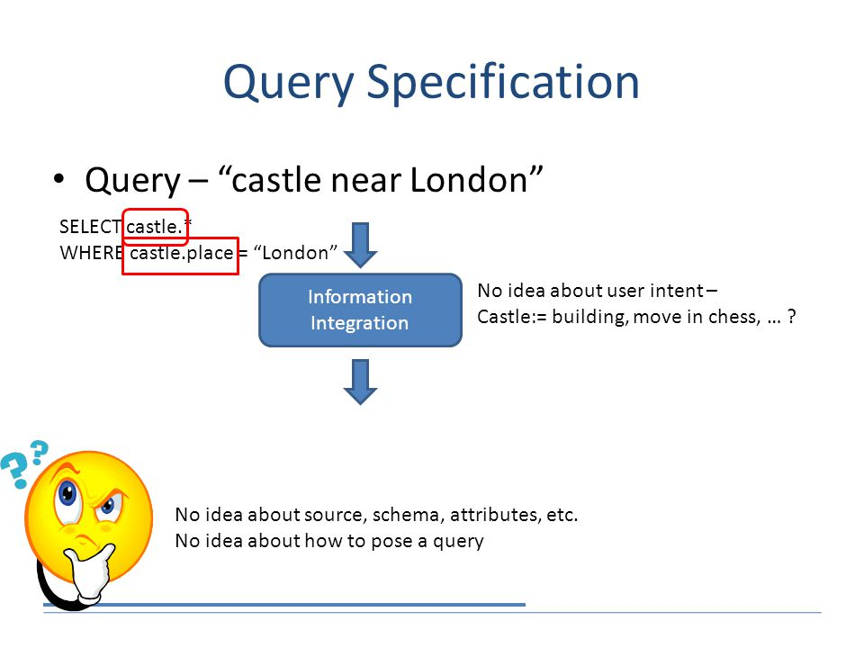 Query Specification Query – castle near London Information Integration No idea about source, schema, attributes, etc.