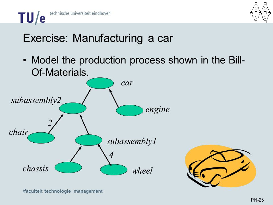 /faculteit technologie management PN-25 Exercise: Manufacturing a car Model the production process shown in the Bill- Of-Materials. car engine subasse