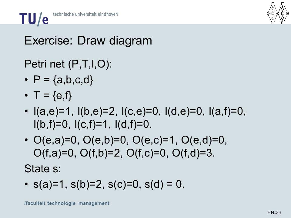 /faculteit technologie management PN-29 Exercise: Draw diagram Petri net (P,T,I,O): P = {a,b,c,d} T = {e,f} I(a,e)=1, I(b,e)=2, I(c,e)=0, I(d,e)=0, I(a,f)=0, I(b,f)=0, I(c,f)=1, I(d,f)=0.
