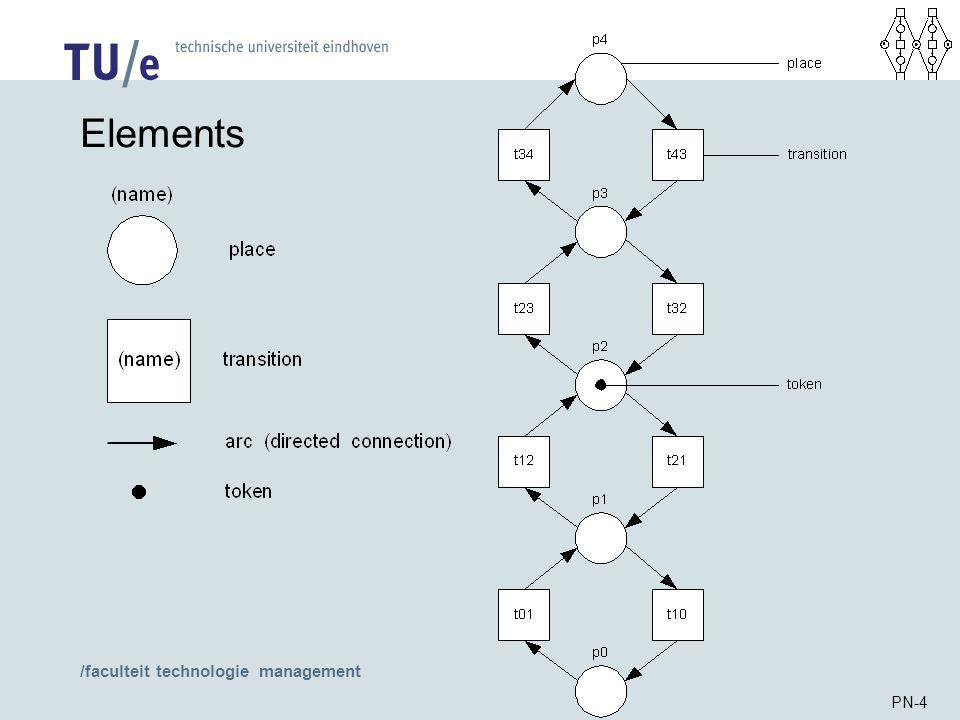 /faculteit technologie management PN-4 Elements