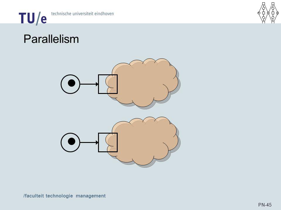 /faculteit technologie management PN-45 Parallelism