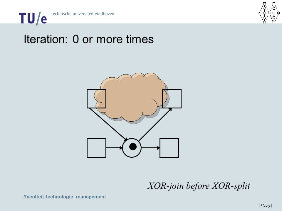 /faculteit technologie management PN-51 Iteration: 0 or more times XOR-join before XOR-split
