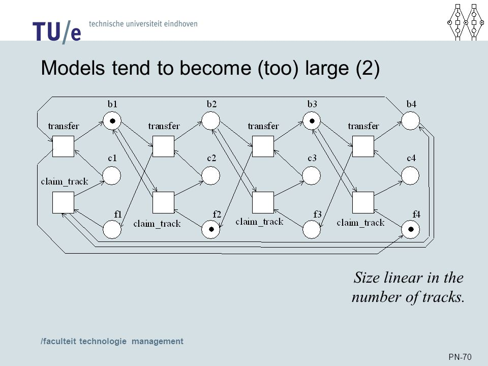 /faculteit technologie management PN-70 Models tend to become (too) large (2) Size linear in the number of tracks.