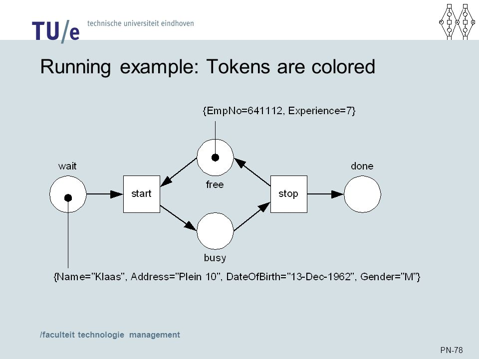 /faculteit technologie management PN-78 Running example: Tokens are colored