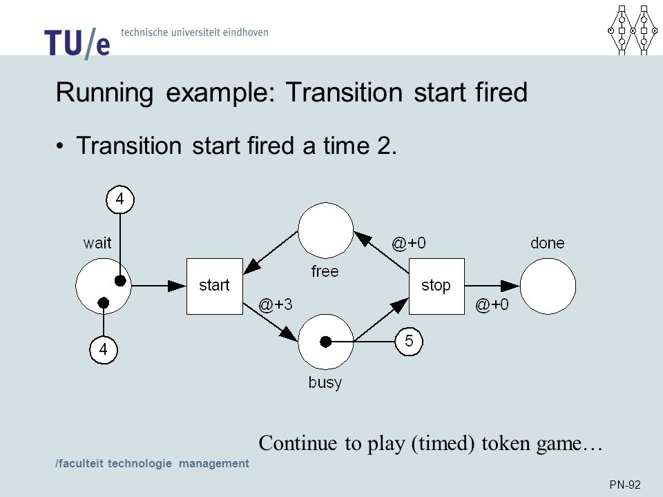 /faculteit technologie management PN-92 Running example: Transition start fired Transition start fired a time 2. Continue to play (timed) token game…